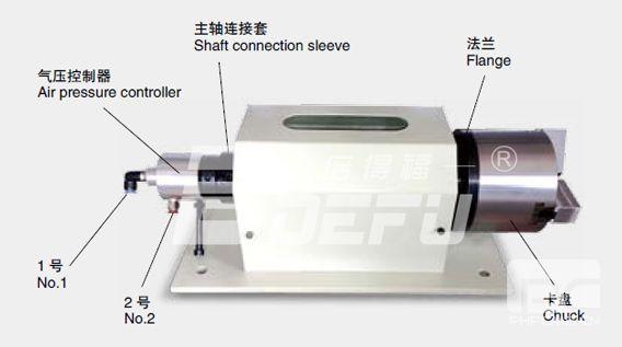 气动卡盘安装模型