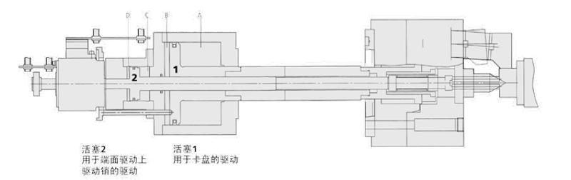 中心通孔-用于输送空气,冷却液或油 通过接近开关或lps进行行程控制